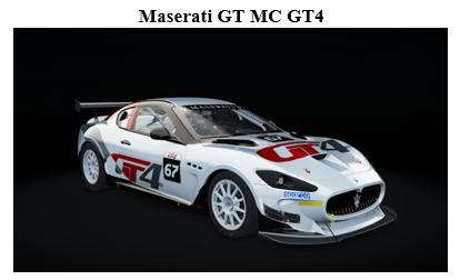 MaseratiGT4.png
